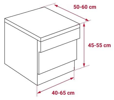 medidas standard mini lavavajillas